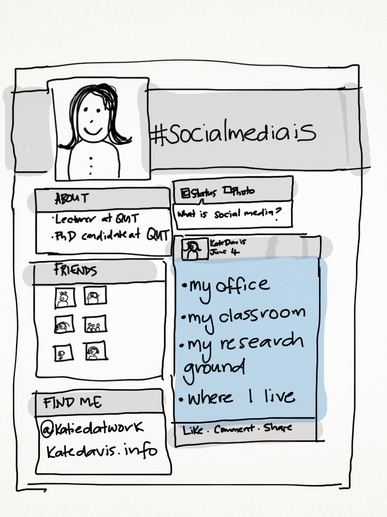 My hand drawn pseudo social media profile that lists what social media is to me.